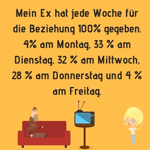 Mein Ex hat jede Woche für die Beziehung 100% gegeben. 4% % am Montag, 33 % am Dienstag, 32 % am Mittwoch, 28 % am Donnerstag und 4 % am Freitag lustig spruch ex